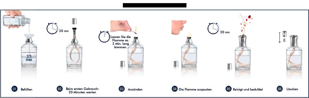 Lamper Berger - Raumdüfe